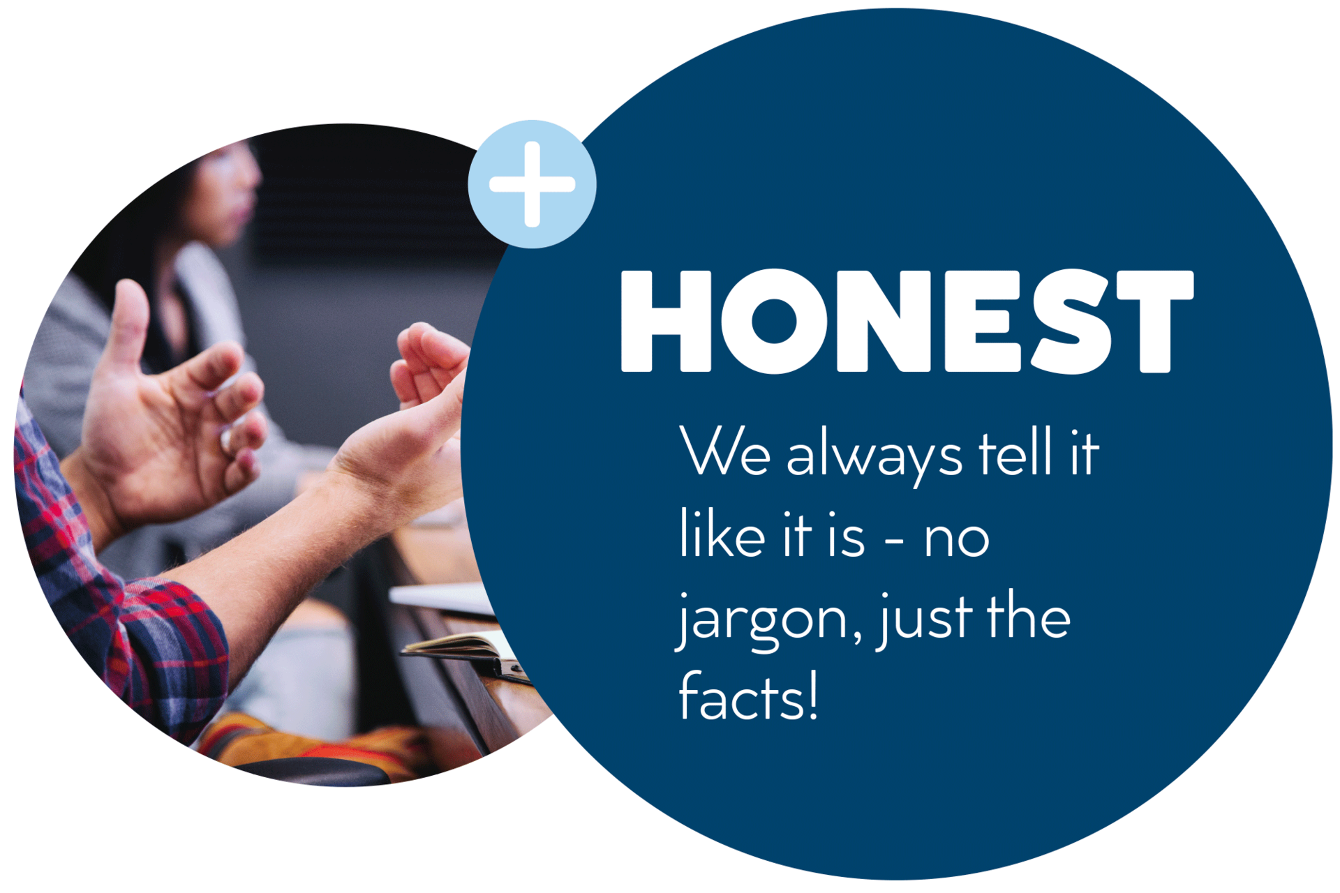 Honest - We always tell it like it is - no jargon, just the facts!