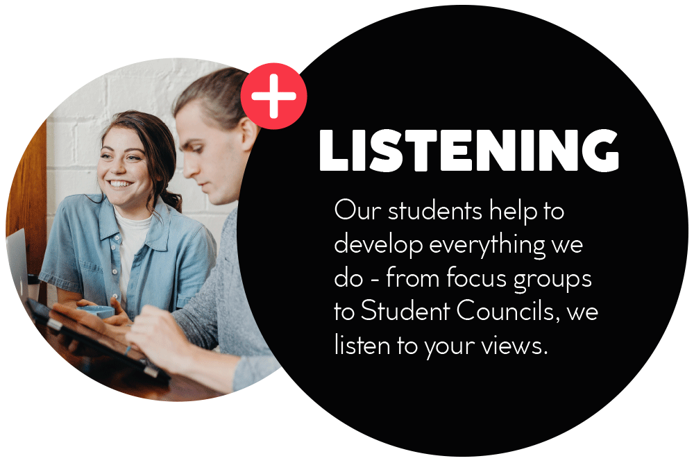 Listening - Our students help to develop everything we do - from focus groups to Student Councils, we listen to your views.